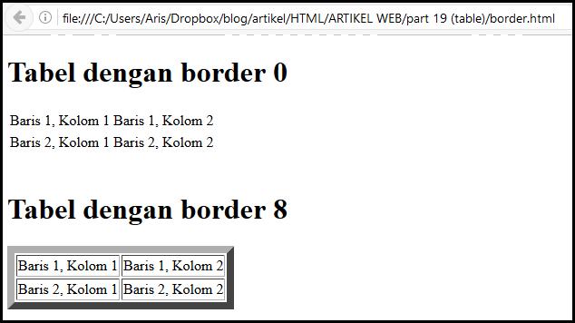 border_tabel