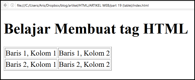 cara_membuat_table_html