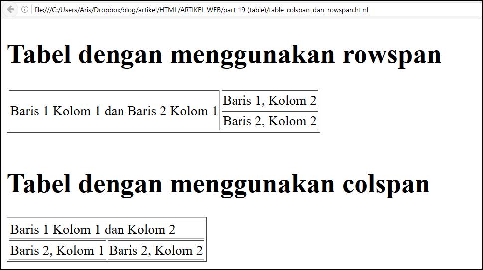 rowspan_colspan_tabel_html
