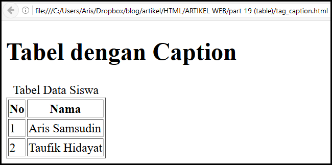 tag_caption_tabel_html