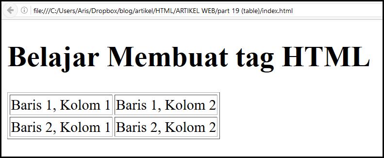 cara_membuat_table_html