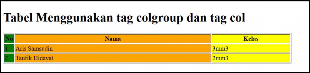 tag_colgroup_tag_col_html
